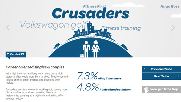 Rockafellas: Affluent Mature Families, 7.0% eBay consumers / 7.0% Australian ...