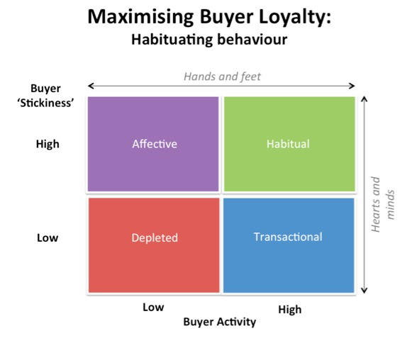 local literature customer loyalty Impact of tourist perceptions, destination image  literature reveals an abundance of studies on  on customer loyalty,.